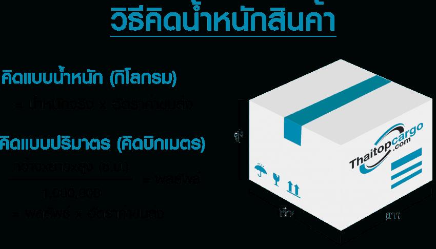 พรีออเดอร์จีน พรีออเดอร์จีน H box e1484371643945 1