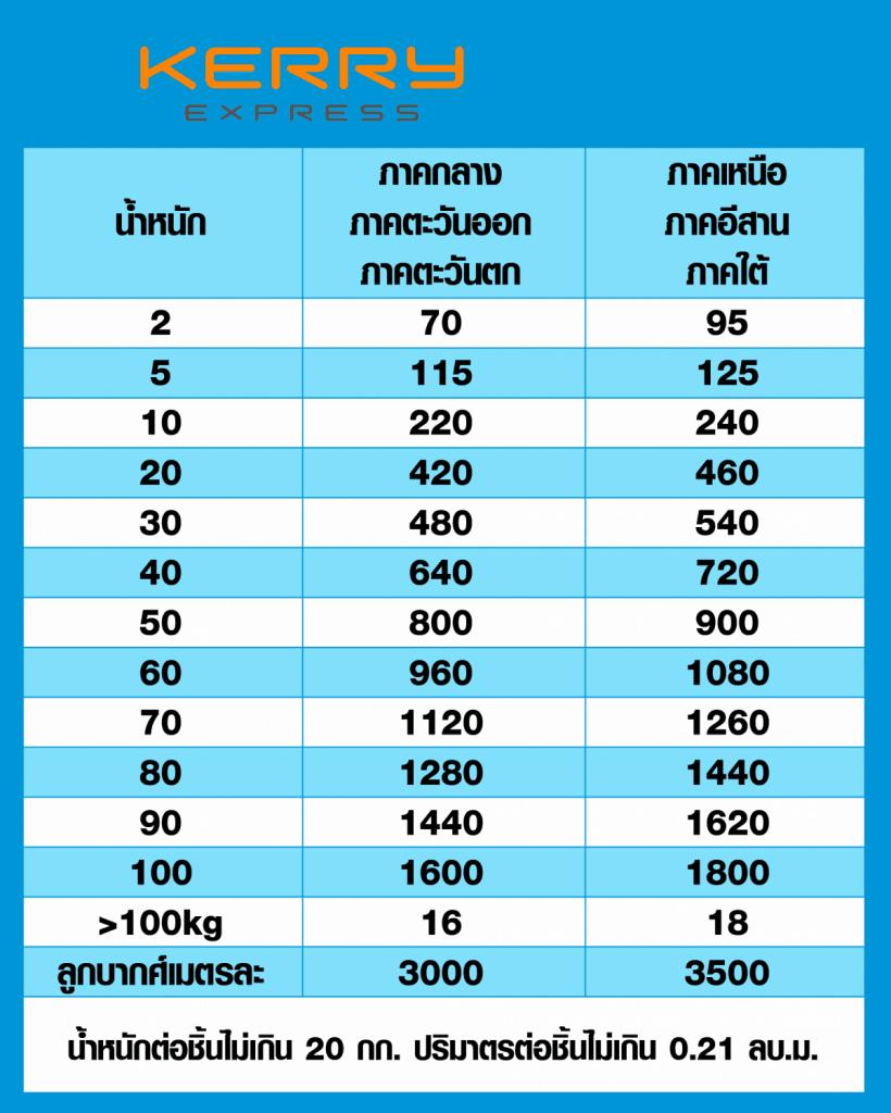 ชิปปิ้งจีน ค่าบริการ Table Delivery Cost 23 1200x1499 820x1024