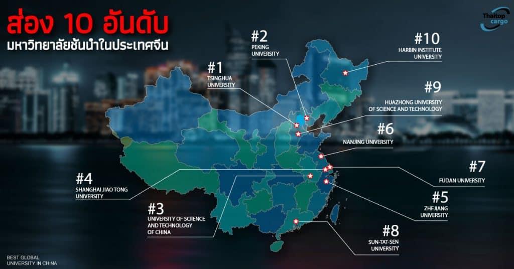 Shipping จีน ส่อง 10 อันดับมหาวิทยาลัยชั้นนำในประเทศจีน Thaitopcargo shipping จีน Shipping จีน ส่อง 10 อันดับมหาวิทยาลัยชั้นนำในประเทศจีน 10 university 1024x536