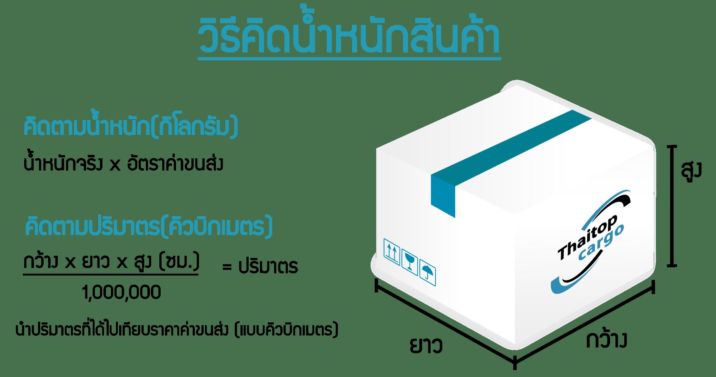 ชิปปิ้ง หน้าหลัก weight scale thaitop2